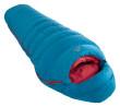 Zip: levý / Délka výrobku: 175 cm